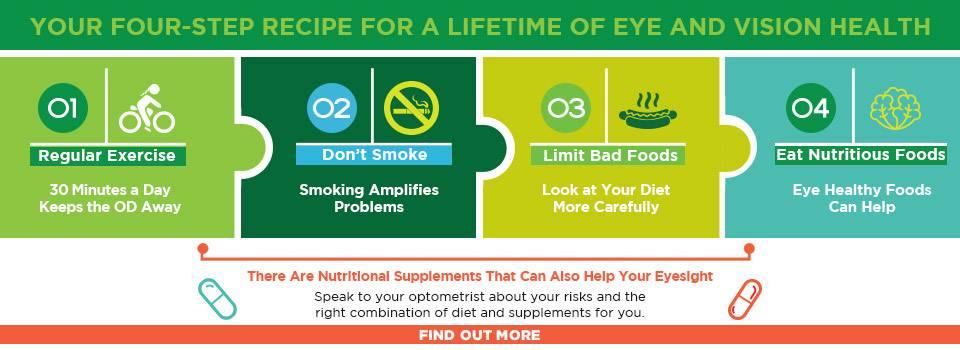 eye_nutrition_slideshow