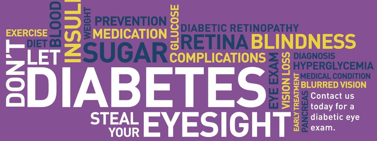diabetes awareness word cloud slideshow