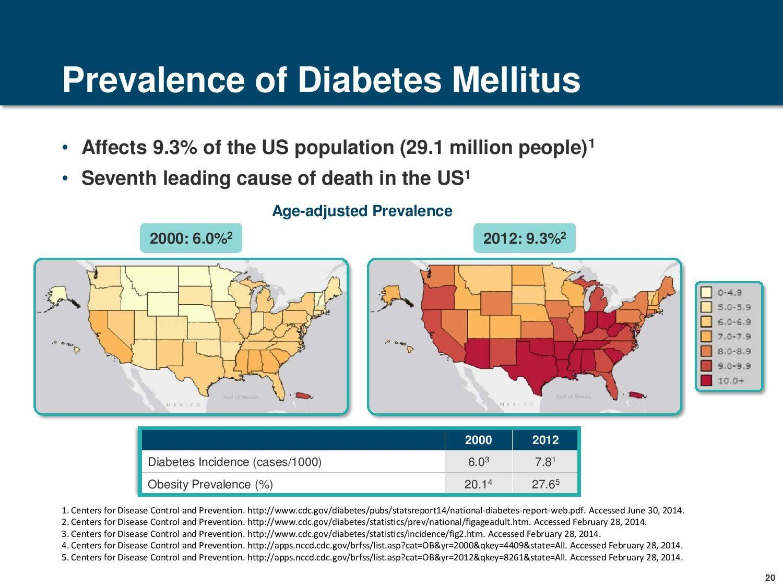 Diabetes-PP-page-020-2