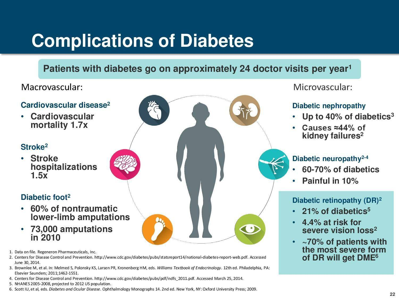 Diabetes-PP-page-022
