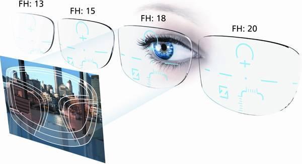 eyeglasses silver spring md