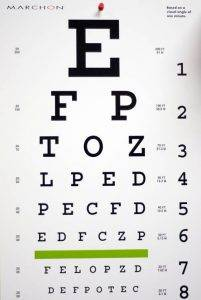 Why will a snellen chart or big e be used during your eye exam