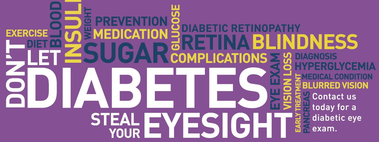 diabetes awareness word cloud slideshow