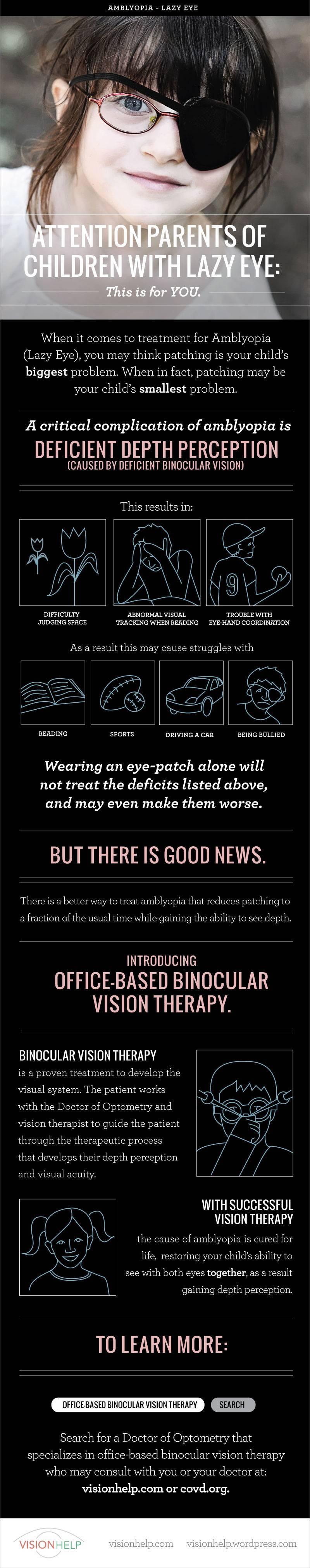 Amblyopia Infographic