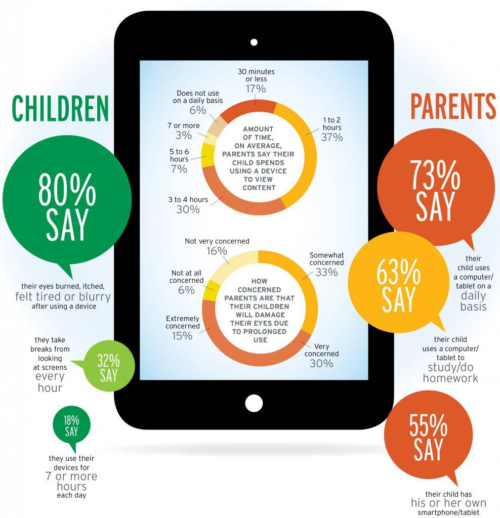 screen_time_infographic