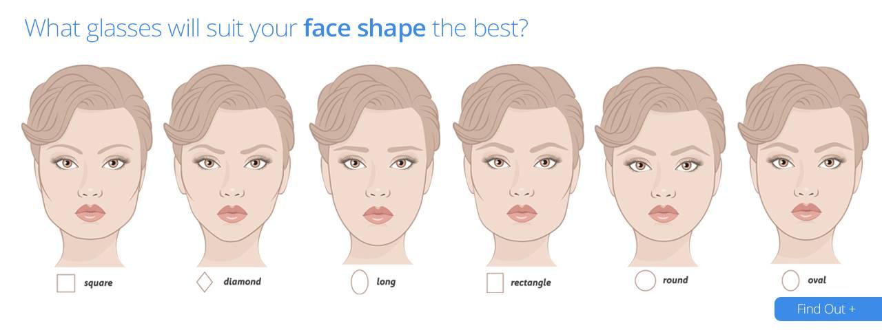 Face-shapes_slide