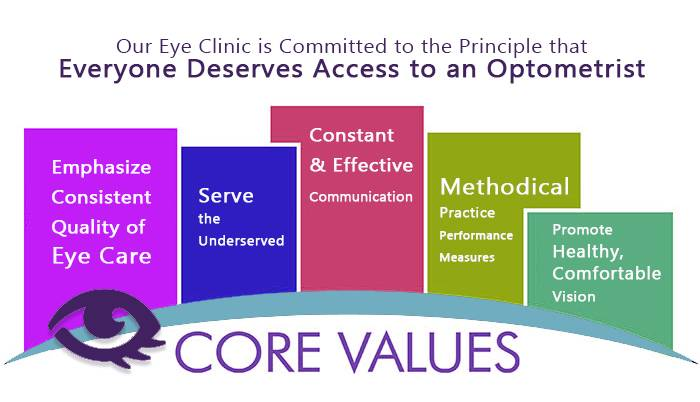 core values in eyecare