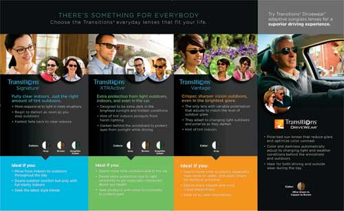Link to Transitions Brochure Laria Eye Care
