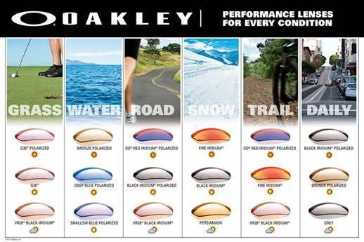 Oakley Lens Color Chart