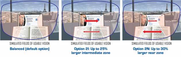 ZEISS Eyefit Technology