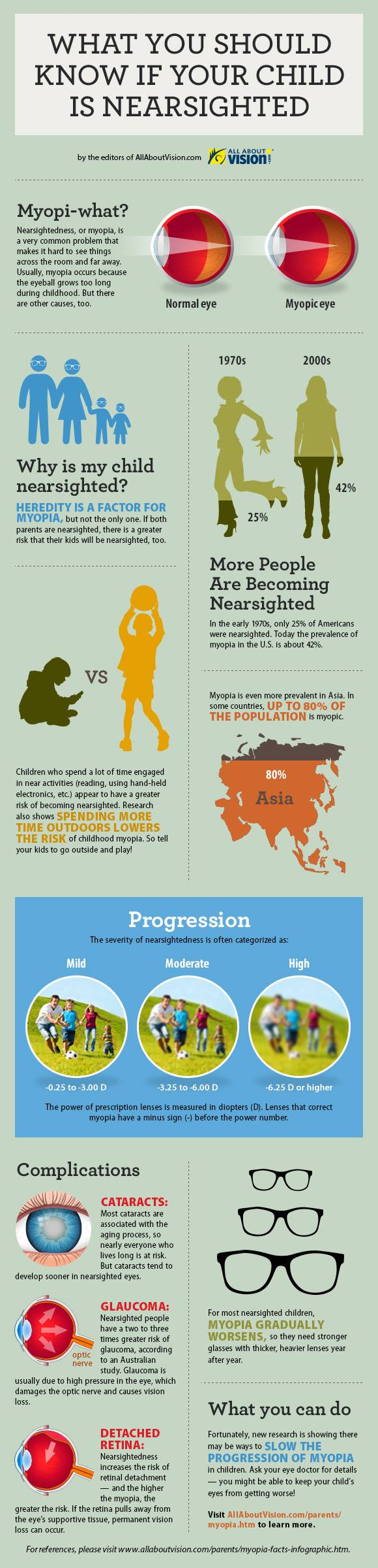 myopia facts infographic for blog