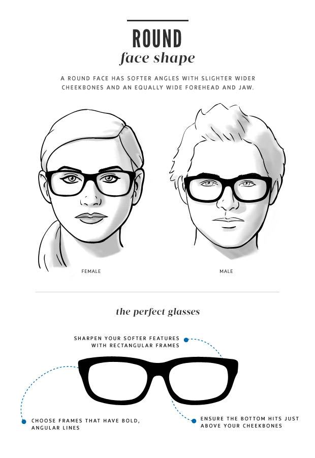 faceshape guide thelook round1