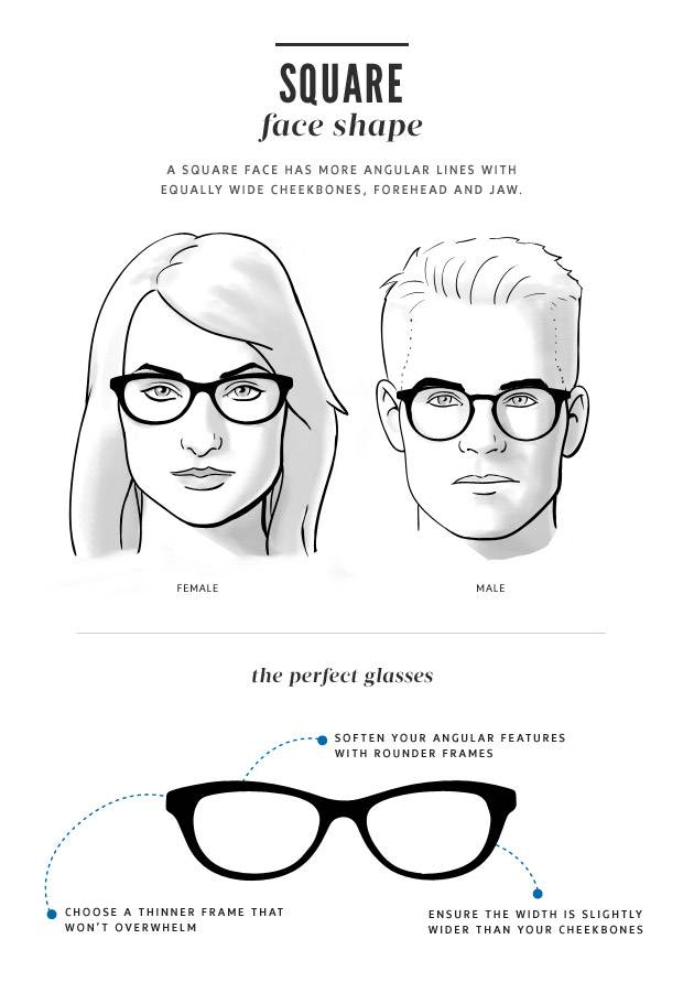 faceshape guide thelook square1