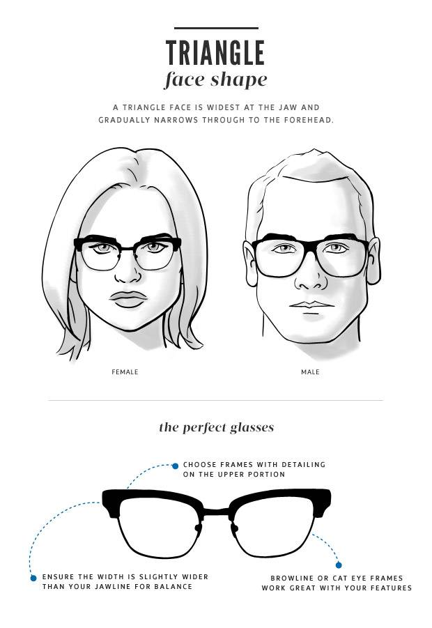 faceshape guide thelook triangle1
