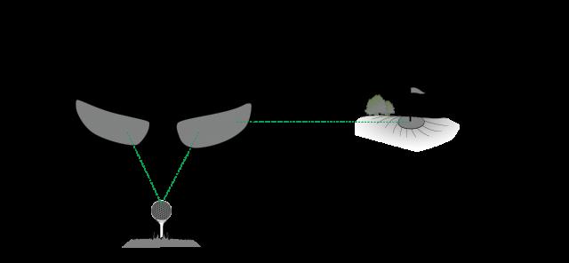 Golf-Diagram-3-640x296.png