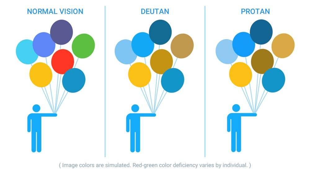 color vision balloons 1000x555