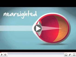 Are Bifocal Trifocal or Progressive lenses right for you blog graphic 660×400