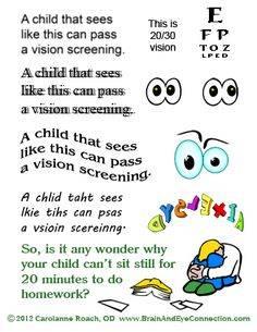 Eye Exam VS Vision Screening…Tomato Tomahto
