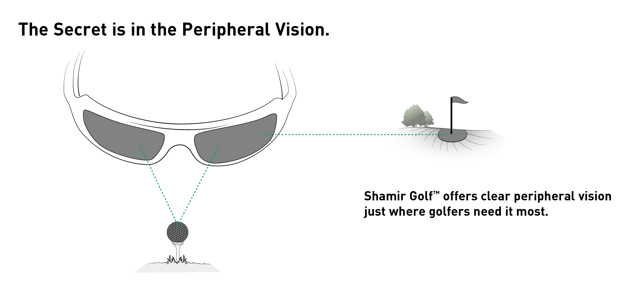 Golf Diagram 3