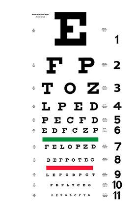 eye-chart-item