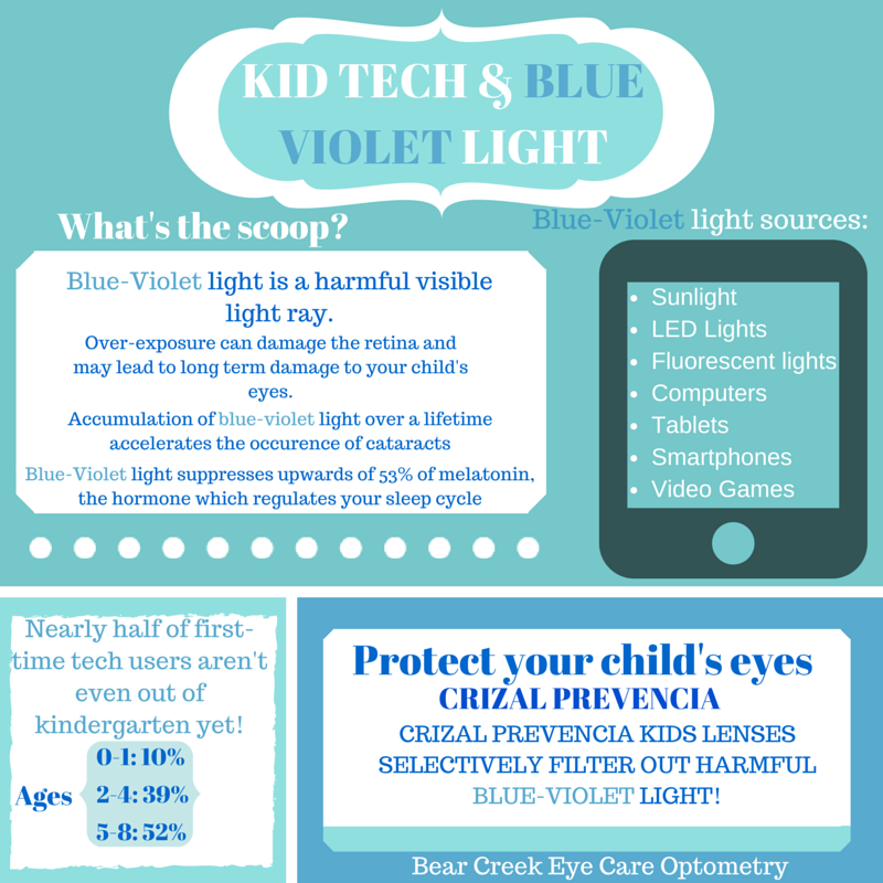 Kid Tech Blue Violet Light