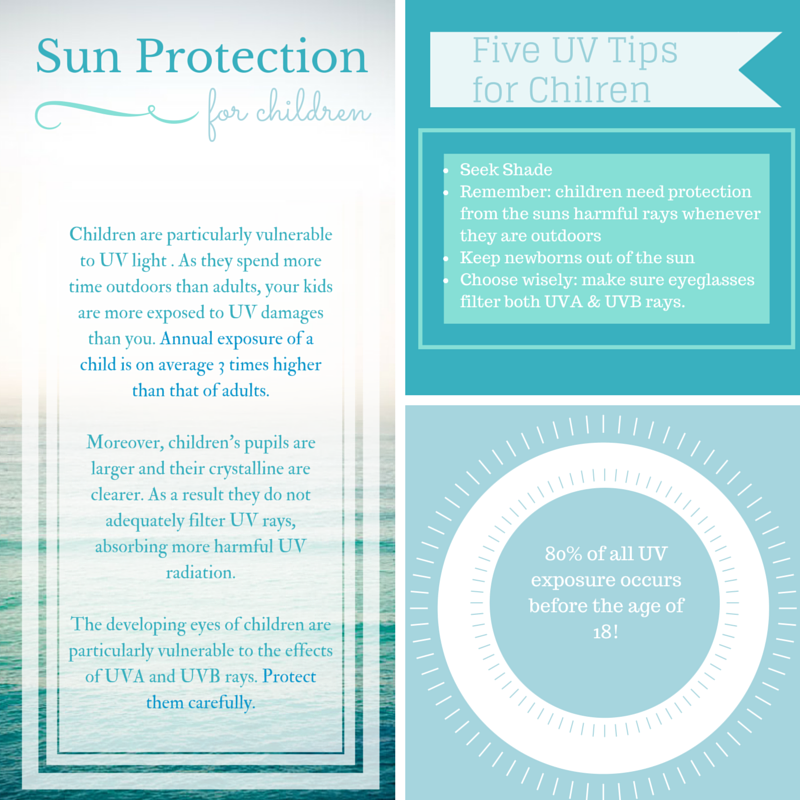 Sun Protection for Children