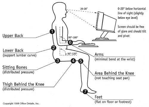free office ergonomic software 11