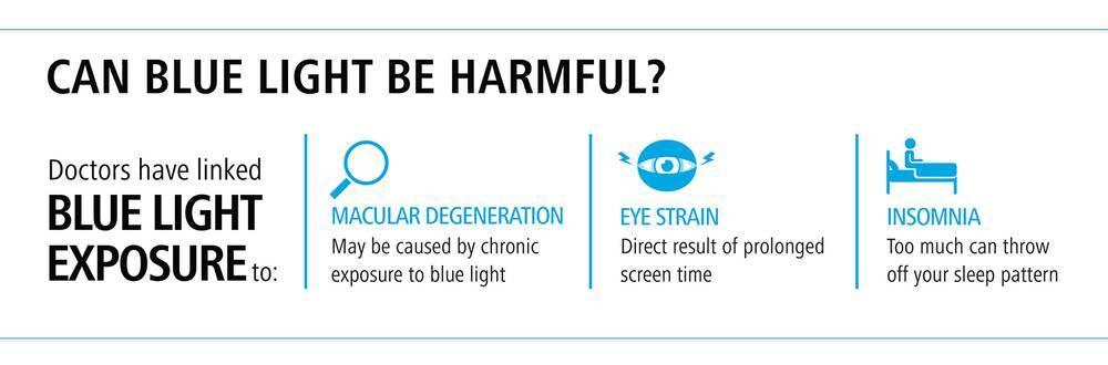 Vision Optique Blue Light Protection