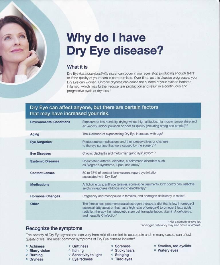 Dry Eye Disease graphic - Red Eye - Optometrist - Eye Care - West Toronto, ON