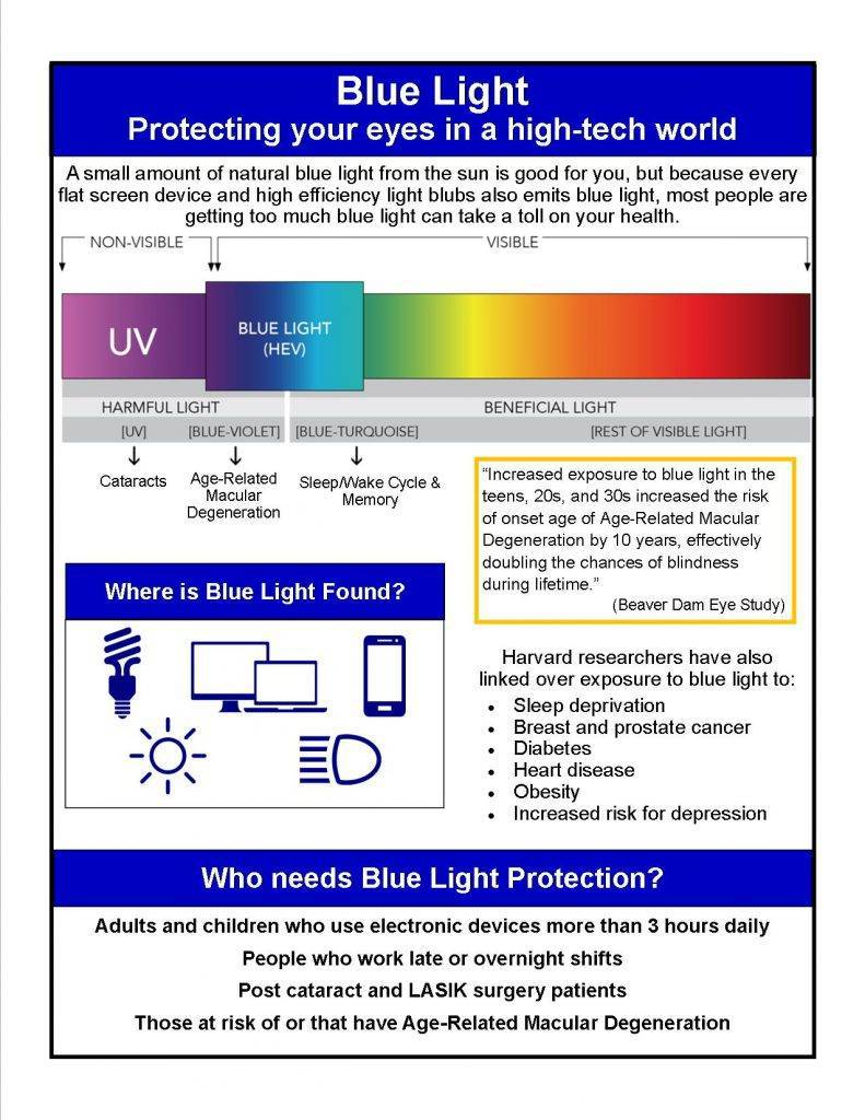 blue light eye exam in fulton mo