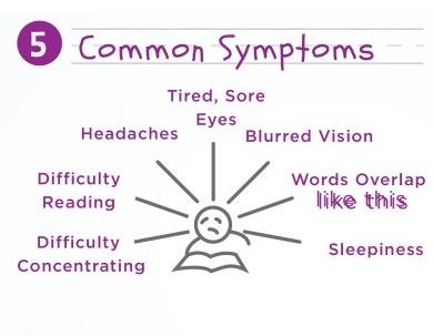 Common Symptoms of Convergence Insufficiency (CI)